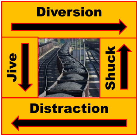 diversion distraction